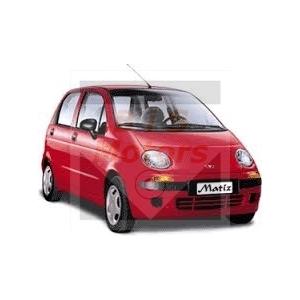 http://www.bismotors.com.mk/1692-thickbox/96314743n-bumper-a-rear.jpg